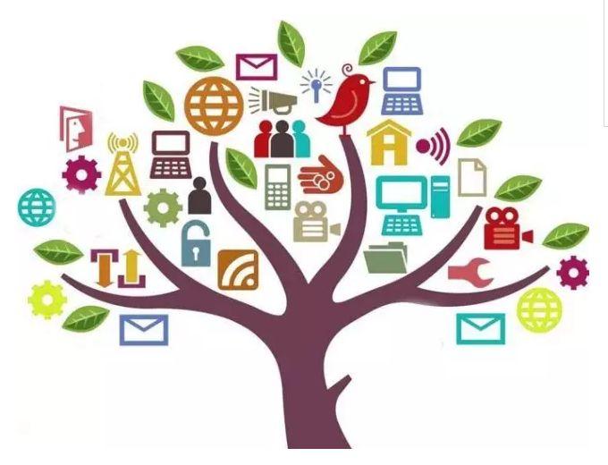 互联网生态