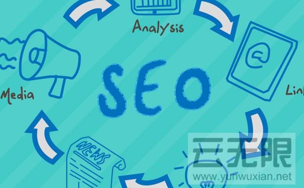 网站标题标签搜索引擎seo优化策略