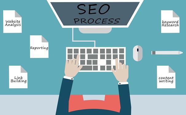 网站关键词优化:网站优化的几种具体方法和步骤